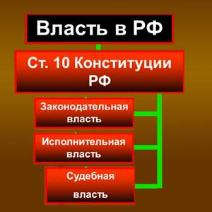Органы власти Палеха